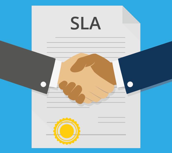 thiết lập SLA, KPI và OPI