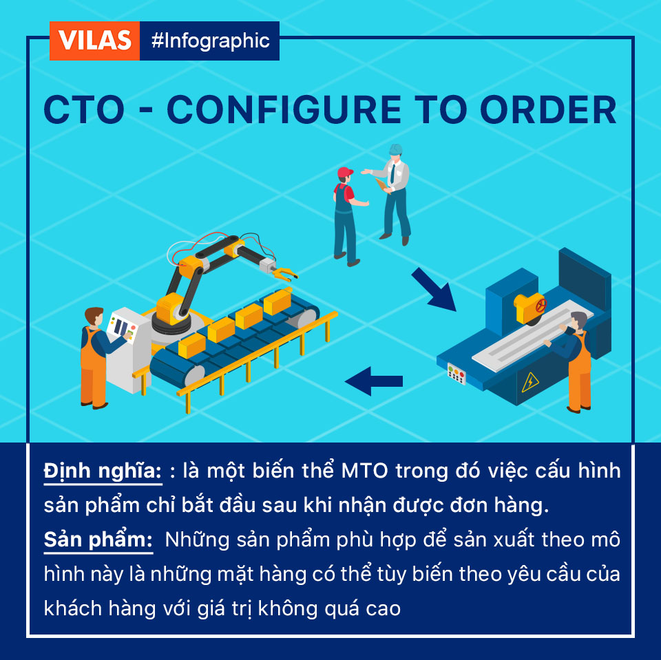 CTO Configure to order