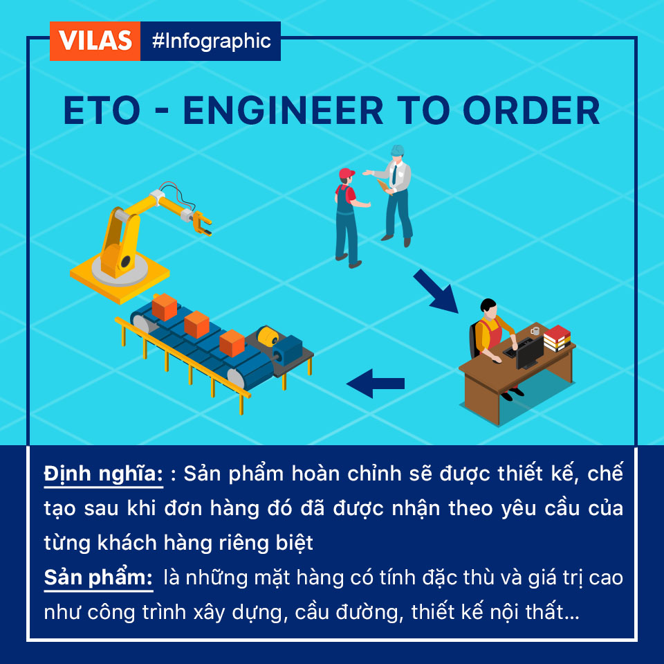 eto engineer to order