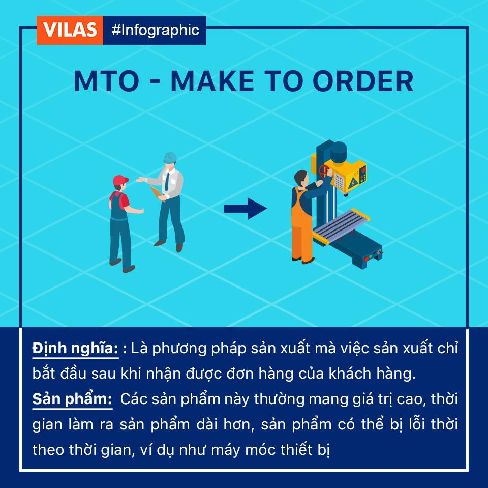 MTO Make to order