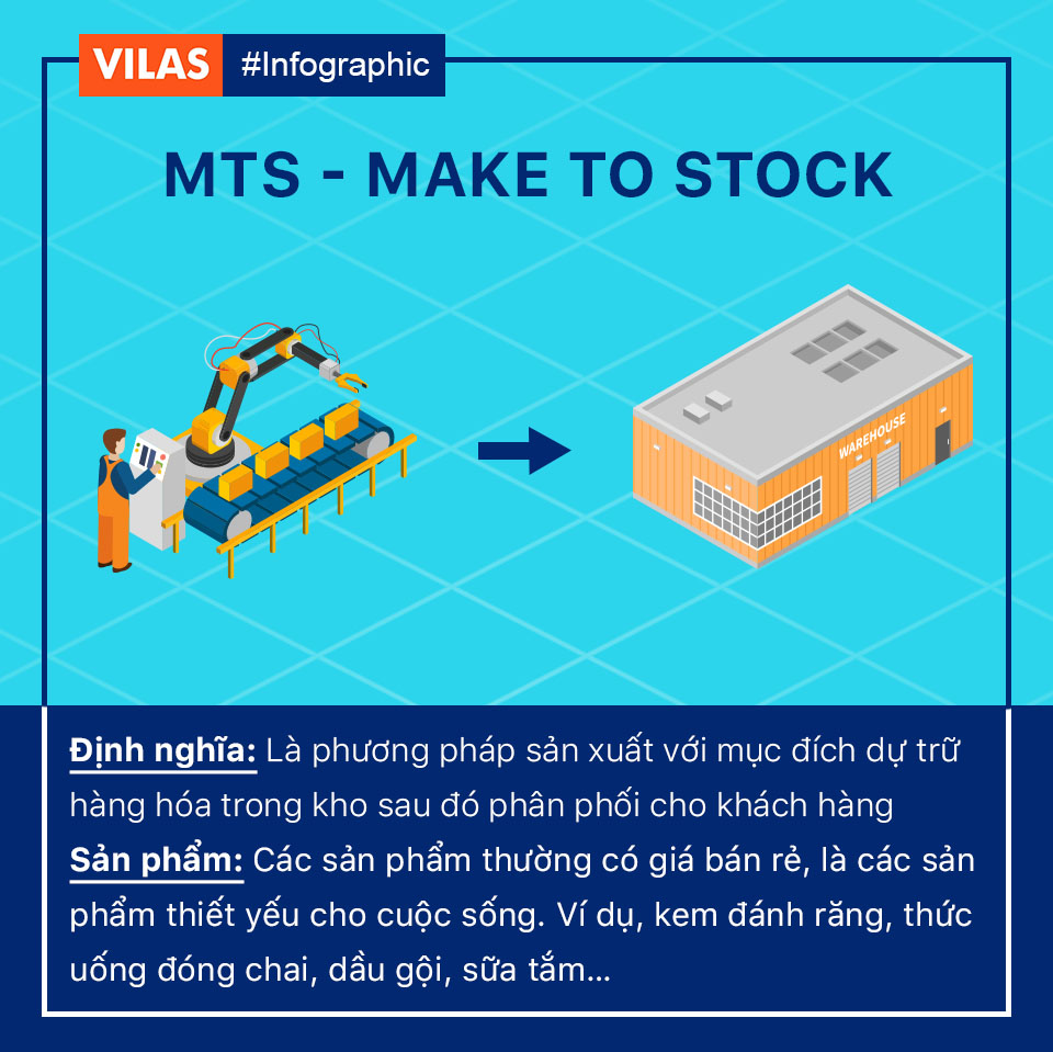 MTS Make To Stock