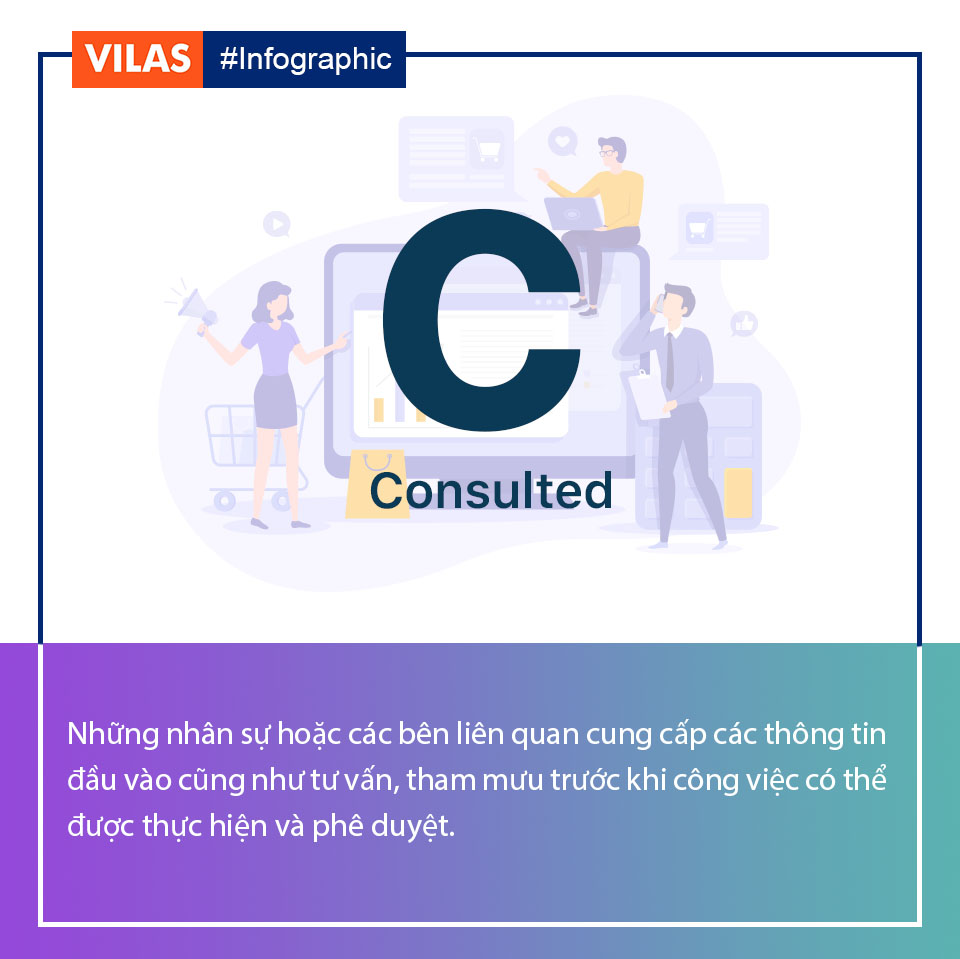 C – Consulted