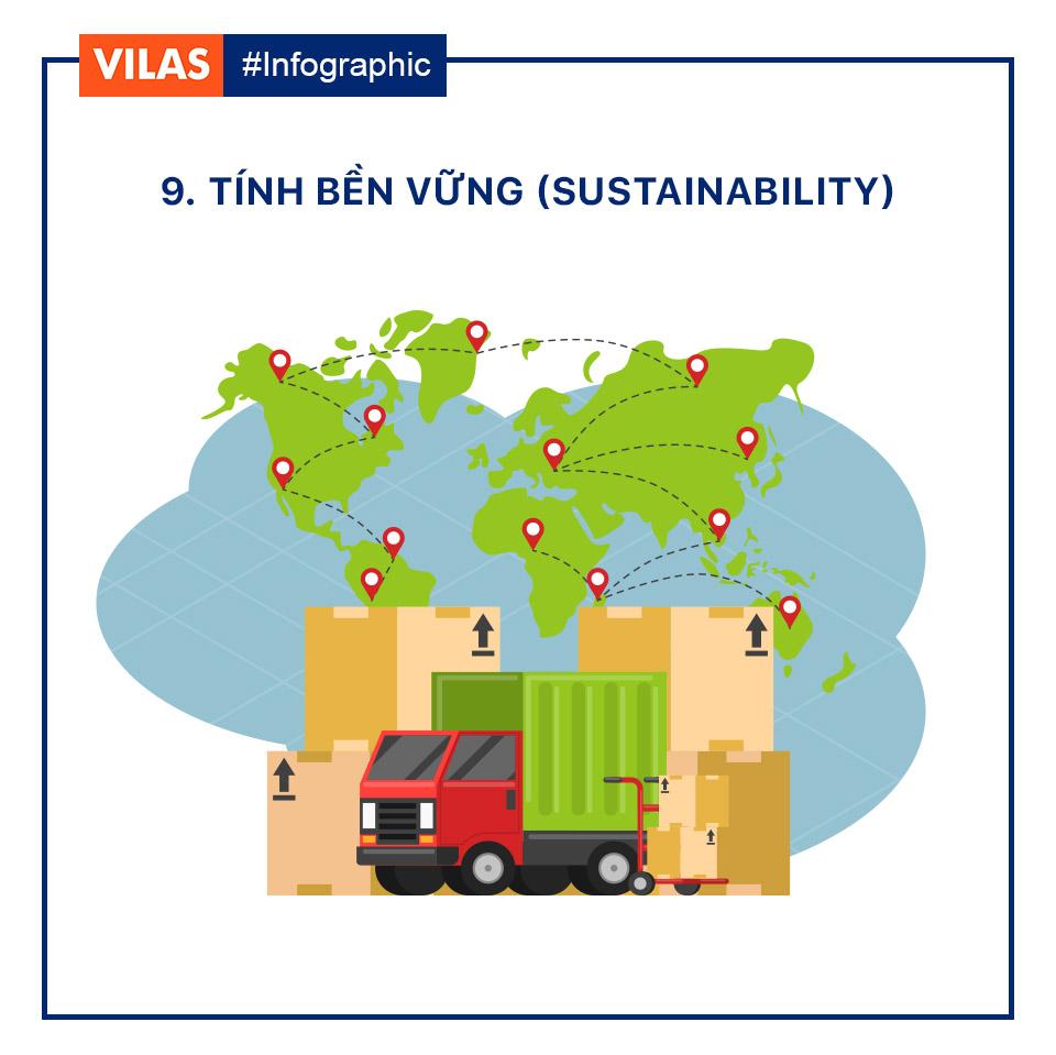 Tính bền vững (Sustainability)