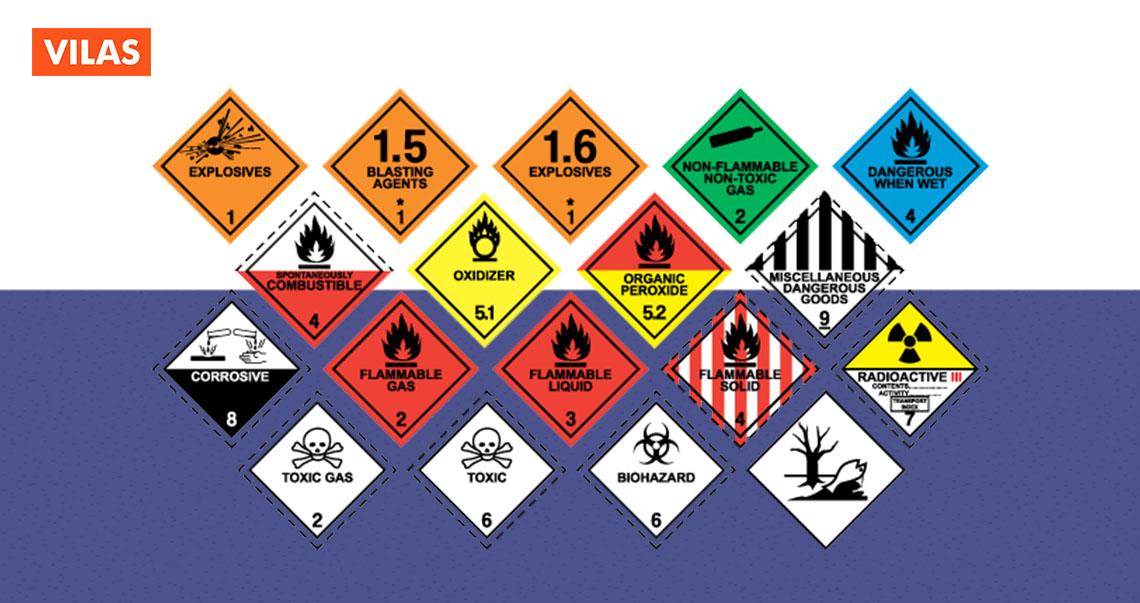 Nhãn 9 loại hàng hóa nguy hiểm (DG Hazard Labels)