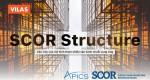 Cấu trúc mô hình SCOR (SCOR Structure)