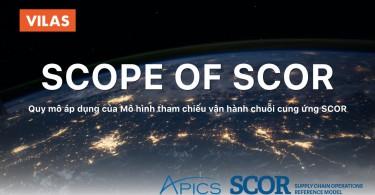 Quy mô áp dụng của Mô hình tham chiếu vận hành chuỗi cung ứng SCOR