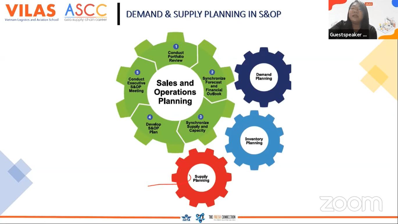 Recap [Webinar | Demand & Supply Chain Planning: A Data Analysis Approach]