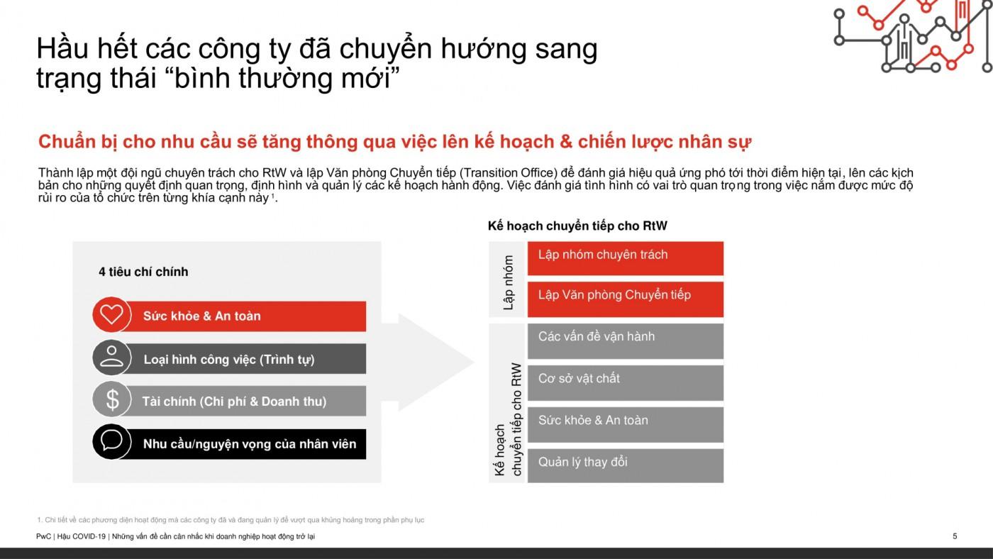 pwc-vietnam-return-to-work-vn-5